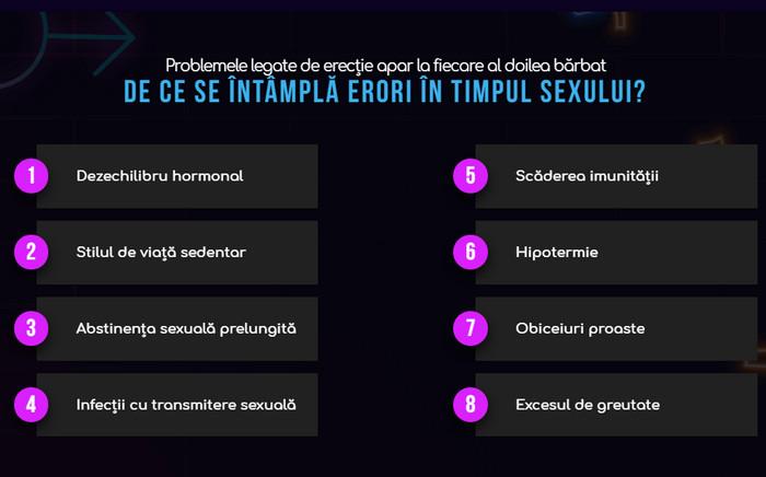ceea ce este erecție insuficientă