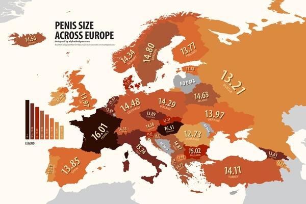 penisul la om este cel mai lung
