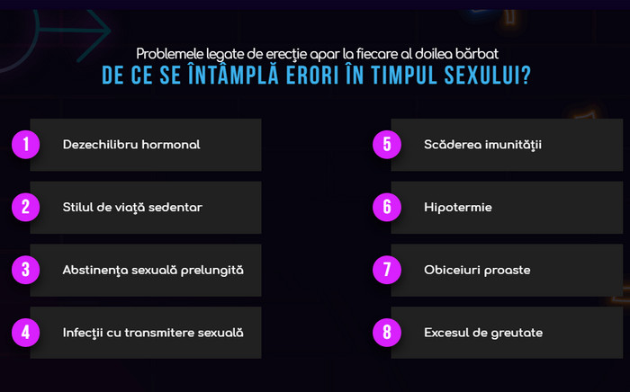 un mijloc de reducere a erecției