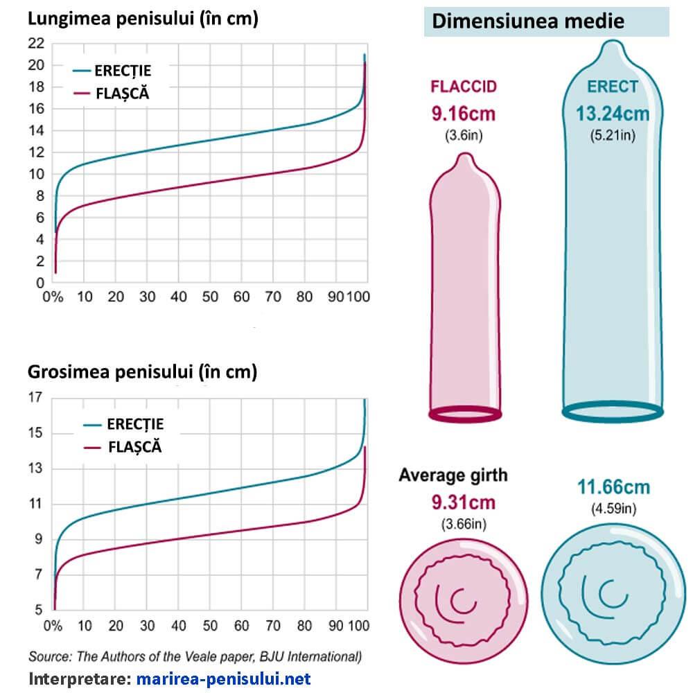 umflarea penisului stanozolol și erecție